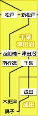 千葉・津田沼・西船橋・松戸・新松戸・柏