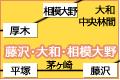 藤沢・平塚・厚木・大和